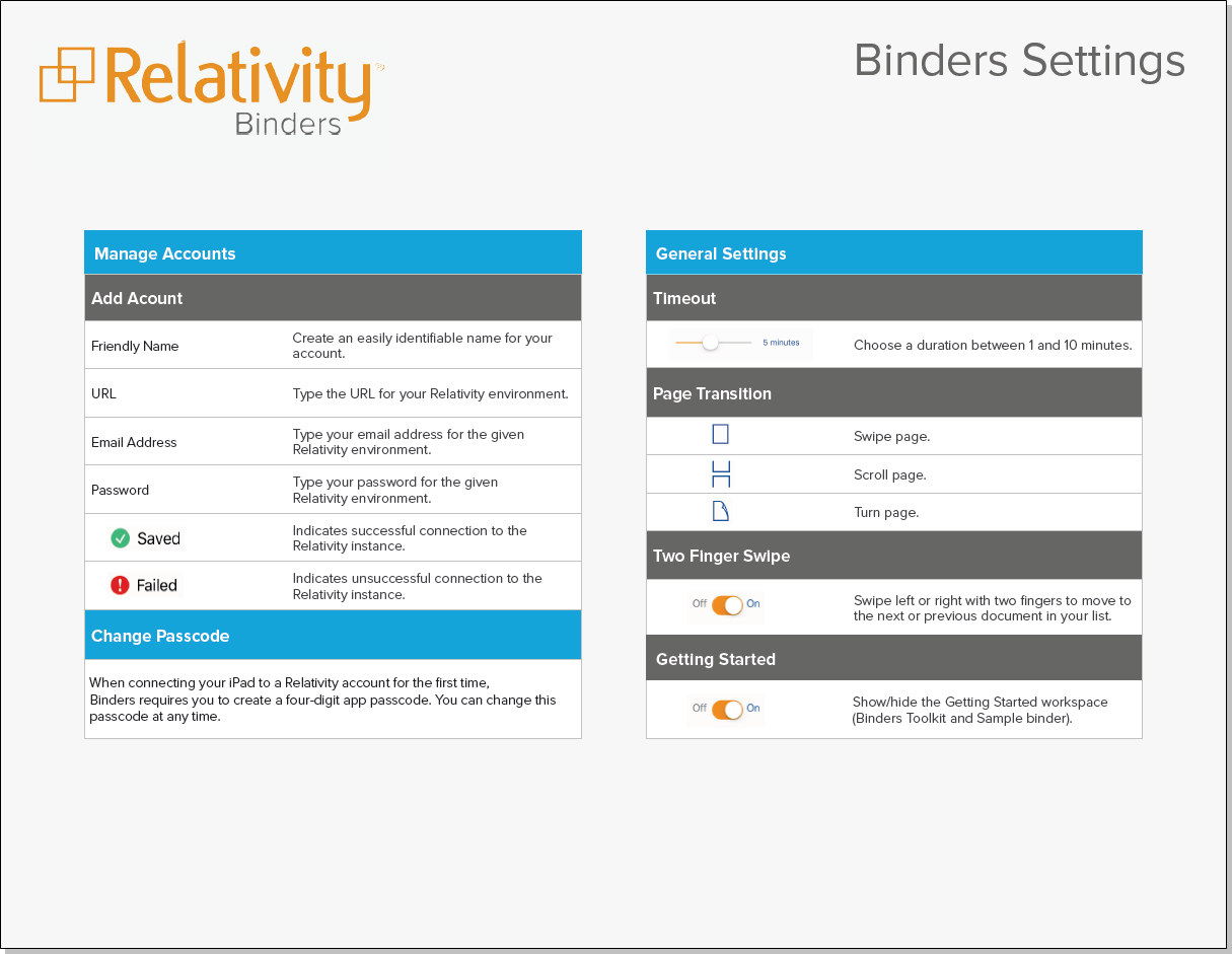 the binders quick reference guide provides an overview of the primary components and features in relativity binders for ipad